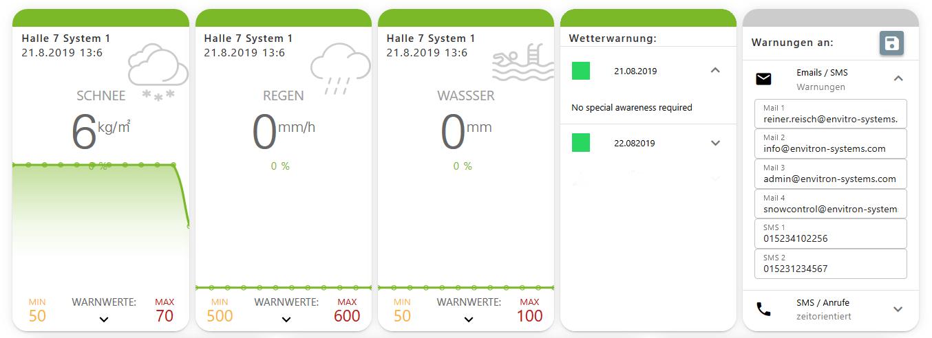 Datenportal - Übersicht über die verschiedenen Gebäude
