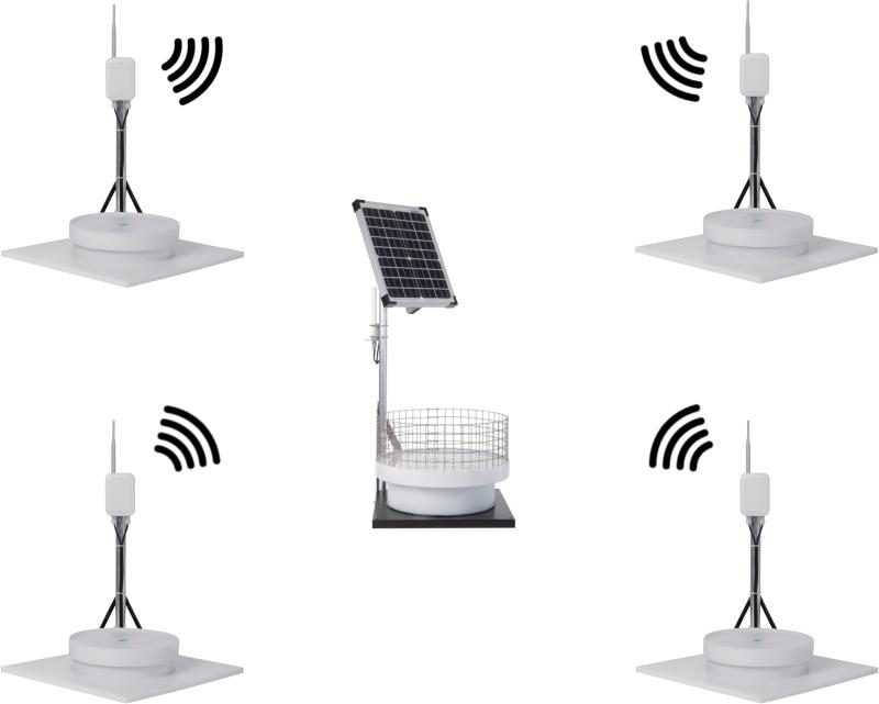 envitron-satellitensystem-uebersicht
